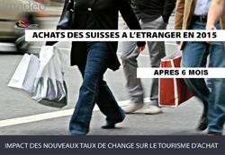 Etude de marché:Achats des Suisses à l'étranger en 2015 - 6 mois après